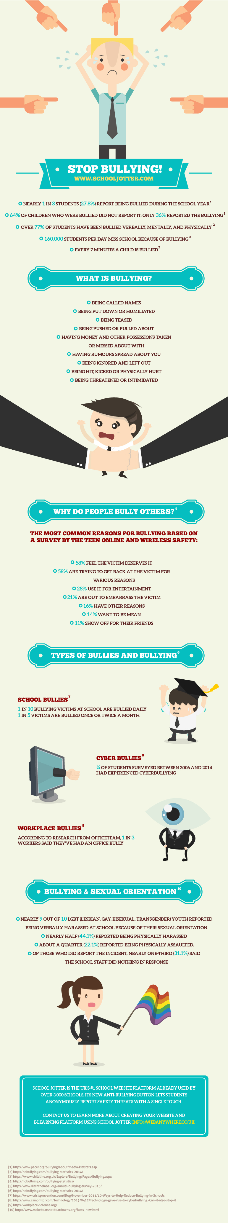 Anti Bullying Infographic
