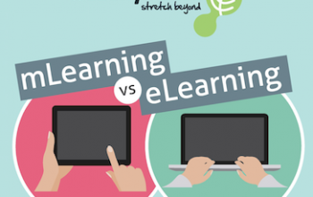 eLearning, mLearning, learning management systems