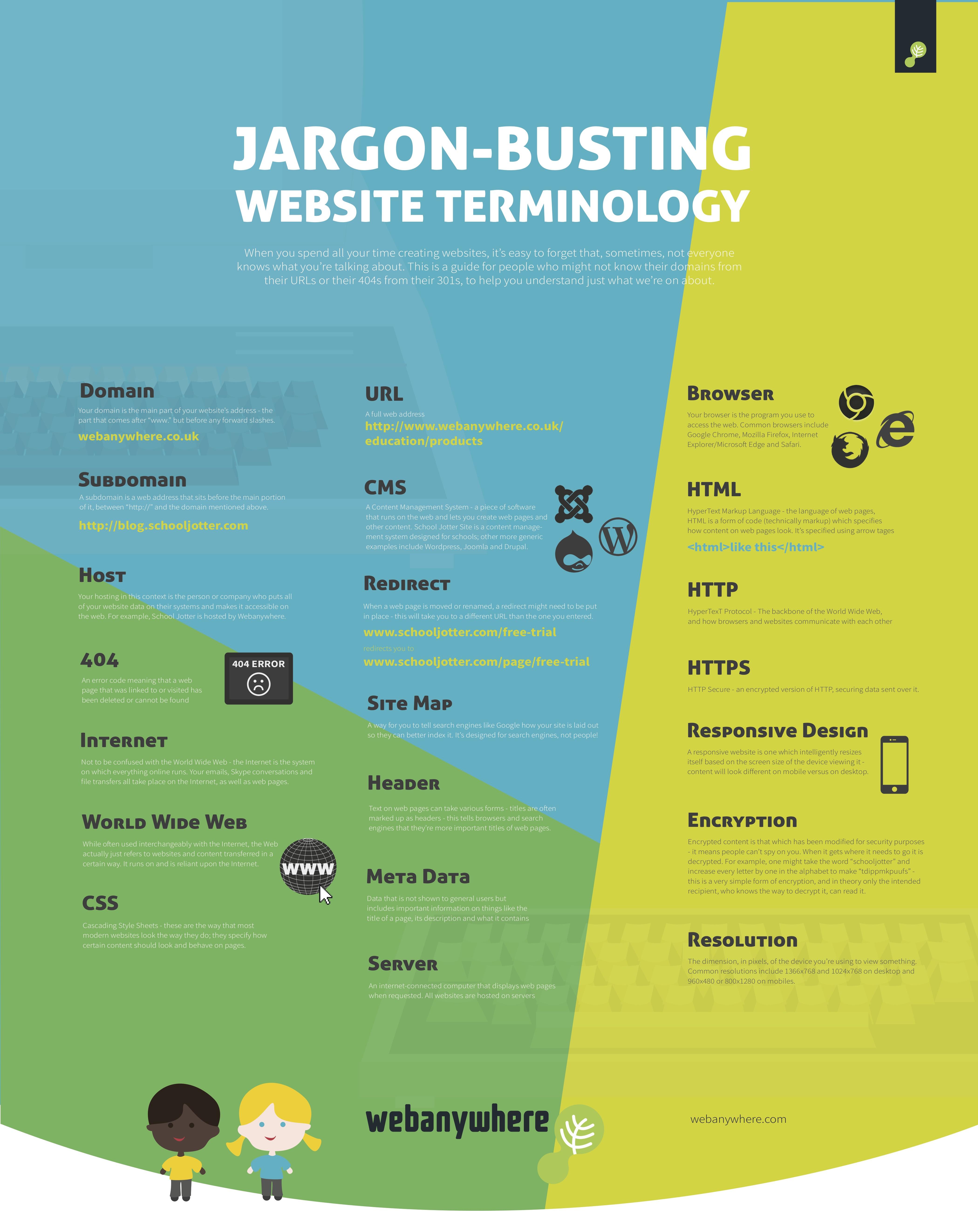 Website Jargon Busting
