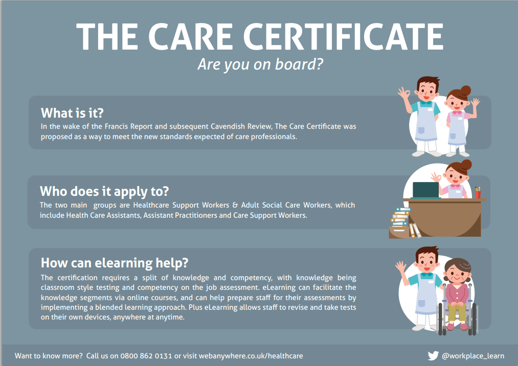 How e-learning can help The Care Certificate - Business e-Learning