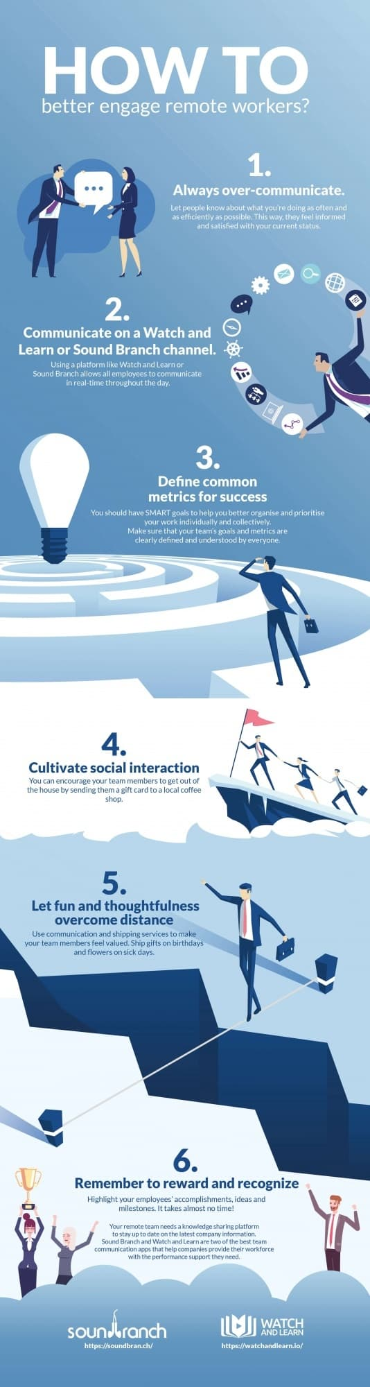 Infographic - How to Better Engage Remote Workers