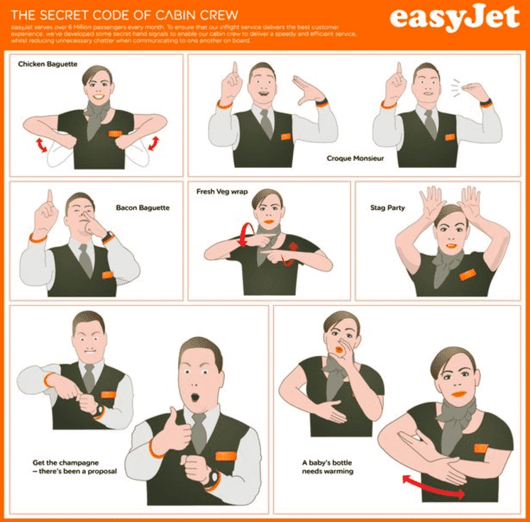 easyjet - secret code