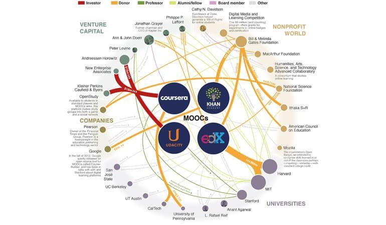 MOOCs_Chronicle