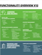 totara learn lms overview